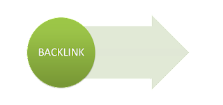 Backlink - Benefits of blog commenting