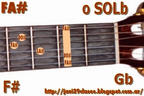 FA# = SOLb acorde de guitarra mayor