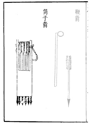 Ming Dynasty Dart Thrower