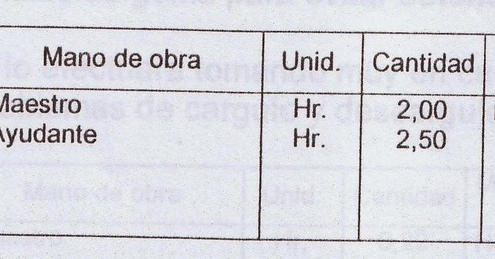 PISO DE CEMENTO SOBRE EMPEDRADO e = 7 Cm. (Unid. m2