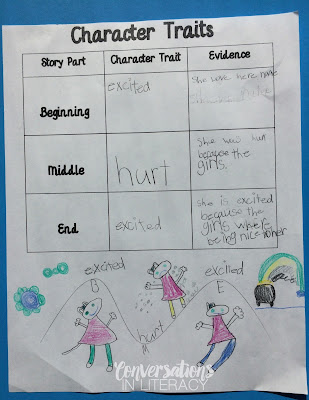 Character Trait Changes and Development Activity