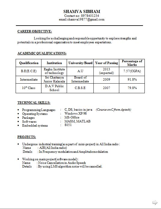 standard resume format for tcs standard tcs resume format