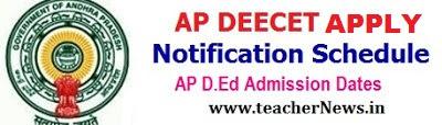 AP DEECET 2020 Online Application form last date - AP DIETCET Online Exam Dates