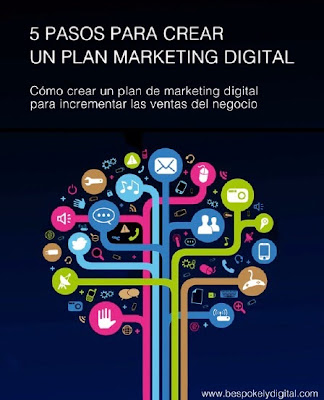 Crear plan de marketing digital