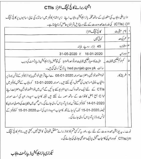 400+Vacancy CTI Jobs In Punjab College For Male & Female 2020