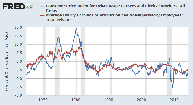 Mish's Global Economic Trend Analysis: Wages vs. Real ...