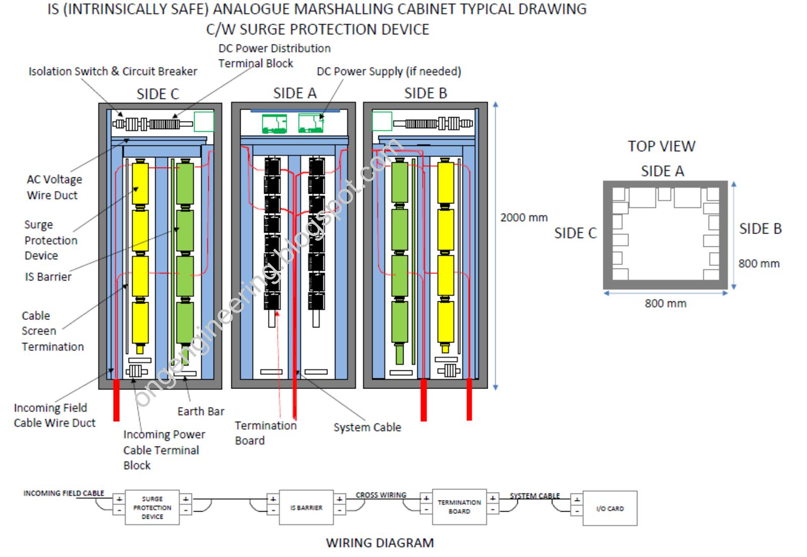 medium resolution of and gas industries in actual marshalling cabinet arrangement the equipment arrangement