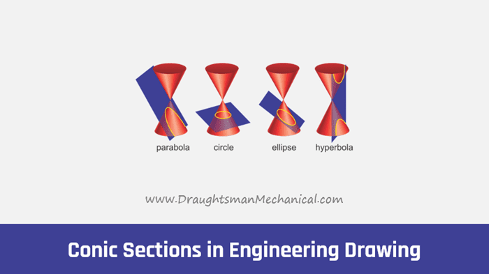 Conic-and-Conic-Sections-in-Engineering-Drawing