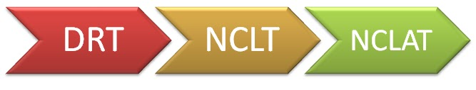 Image result for nclt and drt