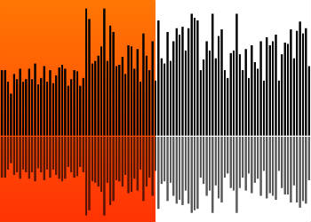 Showcase Your Musical Talent Via Soundcloud-350x250