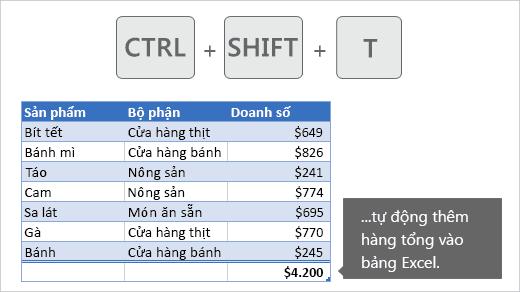 Mẹo và thủ thuật trong Excel