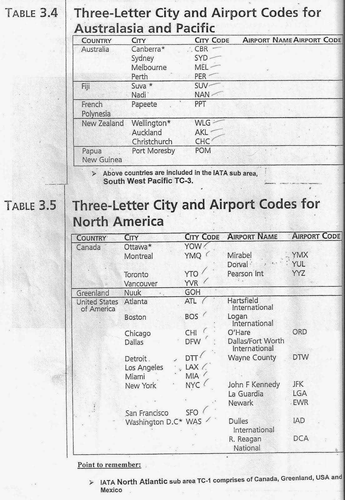 List Of Synonyms And Antonyms Of The Word Iata Airport Codes Us