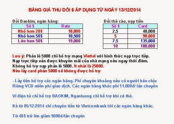 Bảng Rate
