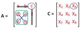 X3 cofactors matriks 3x3