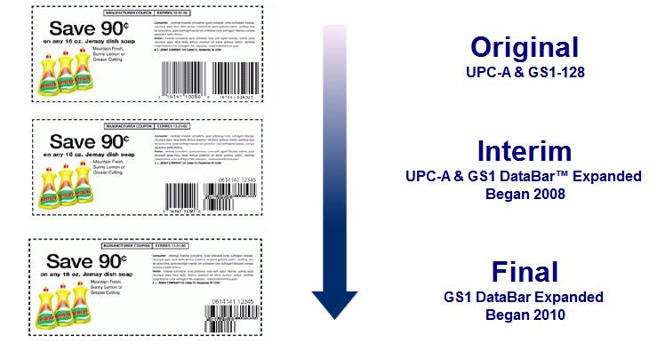 Gs1 databar coupon encoder / Drugstore com coupon code 20 off new