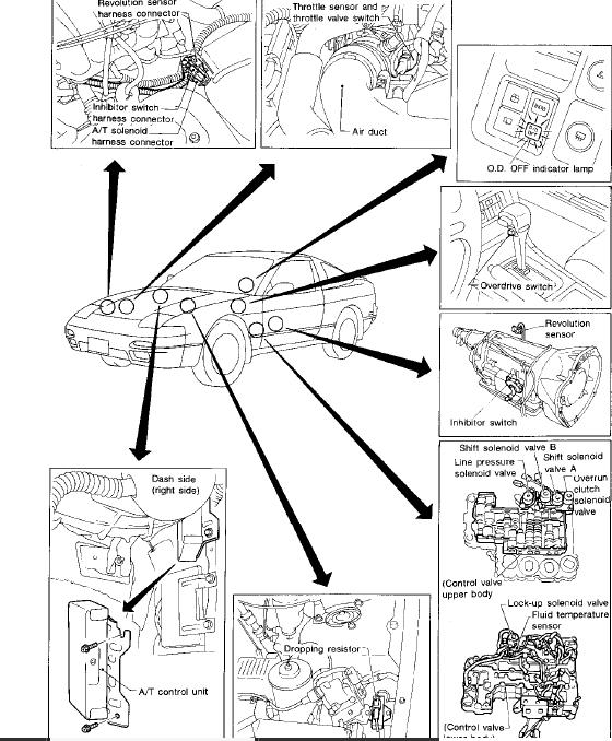 repair-manuals: Nissan 240SX 1991-1994 Repair Manual