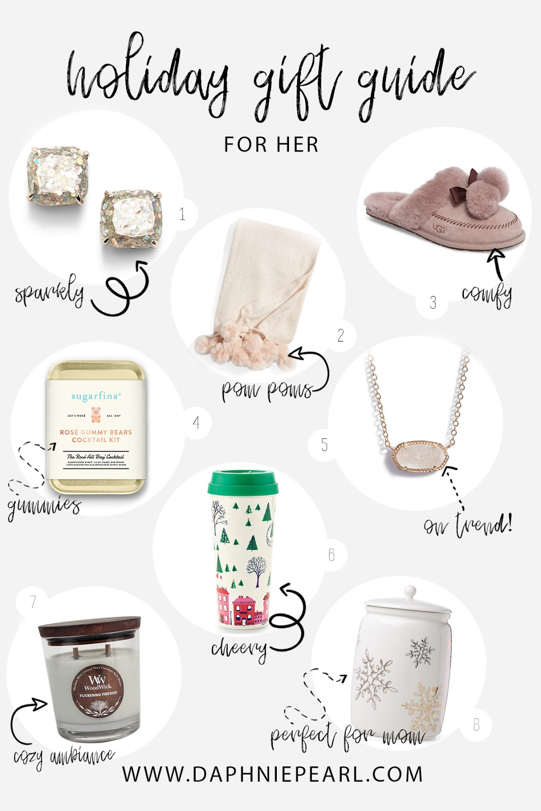 holiday gift guide mom her woman grandma christmas present idea fashionista
