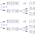 移動平均線 第12章 策略擬定(僅供參考)