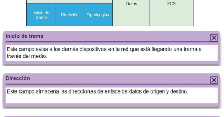 Ingeniería Systems: El encabezado y dirección de capa 2 - CCNA1 V5 ...