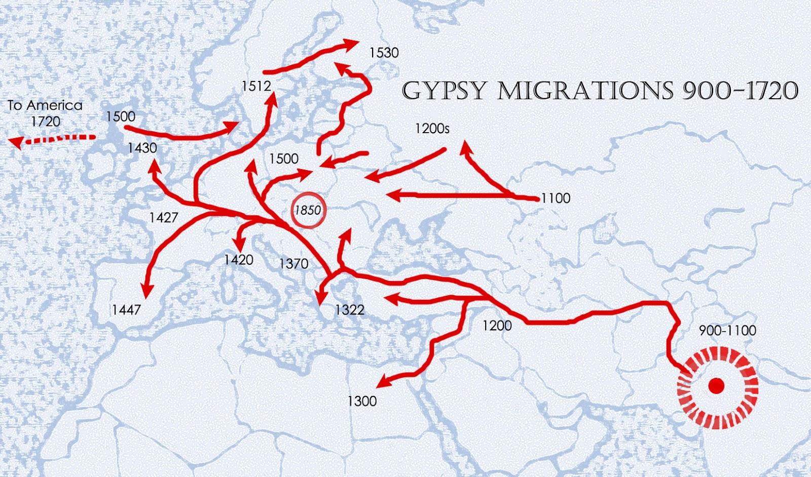 Gypsy migrations (900 - 1720)