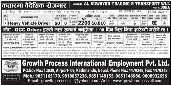 Jobs For Nepali In QATAR, Salary -Rs.64,480/