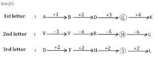 Reasoning Quiz For SSC CGL 2016_80.1