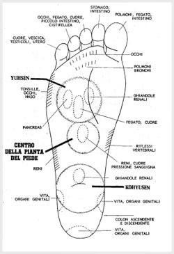 i piedi potrebbero far male ai cuscinetti dei piedi minzione frequente