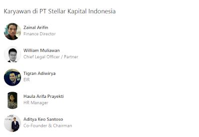 Karyawan PT. Stellar Kapital Indonesia