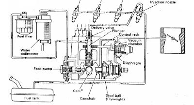 Pneumatic Manifold Diagram Pneumatic Diaphragm Wiring