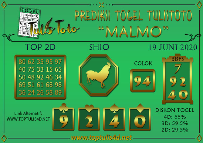 Prediksi Togel MALMO TULISTOTO 19 JUNI 2020