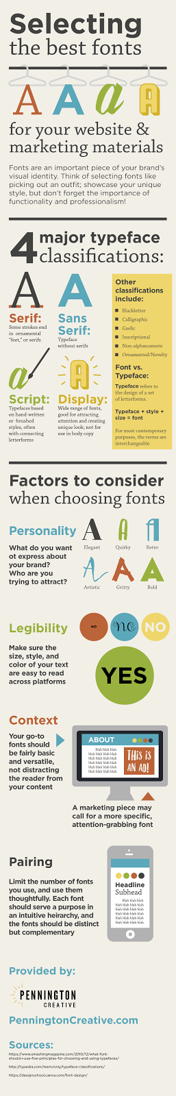 Selecting The Best Fonts #Infographic