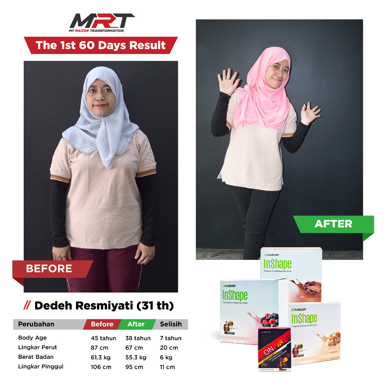 Panduan Latihan & Diet Bagi Penderita Obesitas || Tips ...