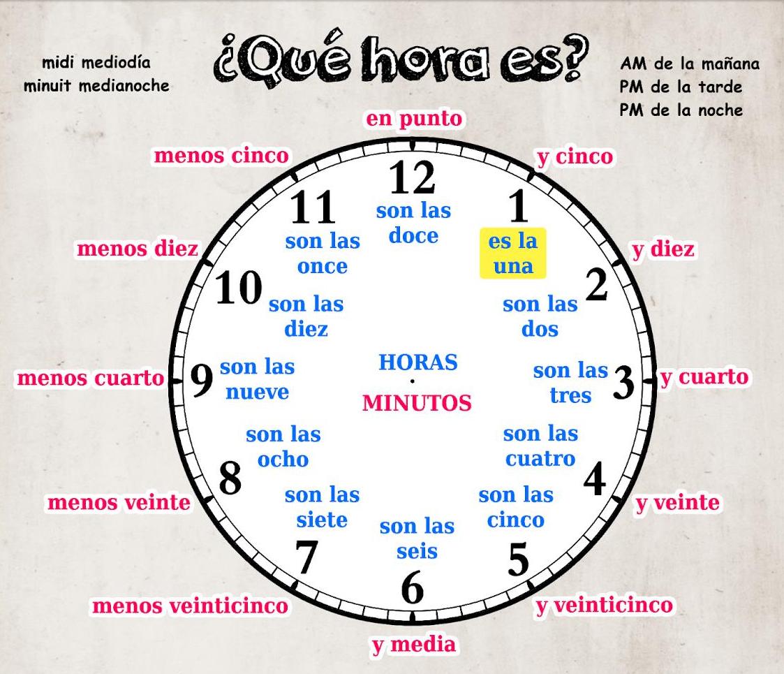 Licom 2 Acciones Cotidianas Y Hora