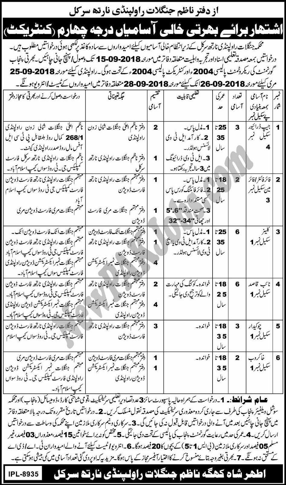 Forest Department (September 2018 Jobs) in Rawalpindi, Darja Chaharam