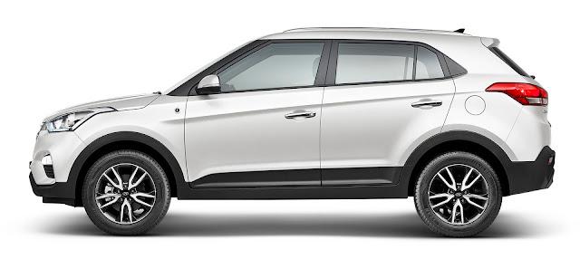 Hyundai Creta 2019 1 Million