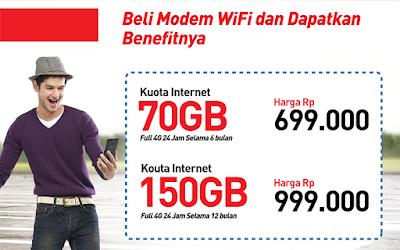harga modem wifi m5 smartfren