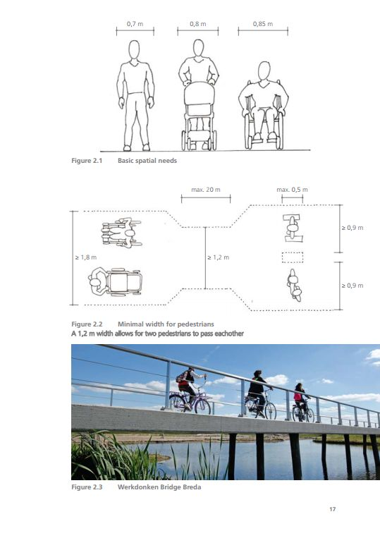"The Happy Pontist: ""Brief Dutch design manual for bicycle ..."