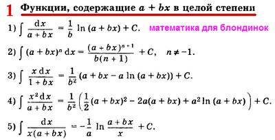Таблица интегралов 1. Формулы интегрирования. Математика для блондинок.