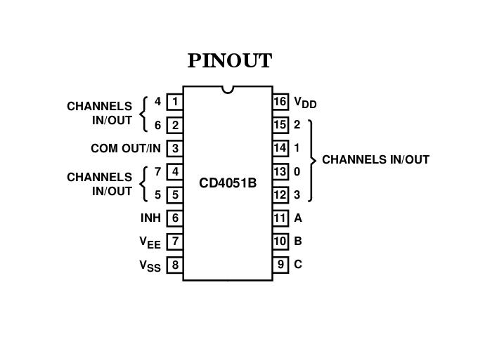 Cd4051be datasheet