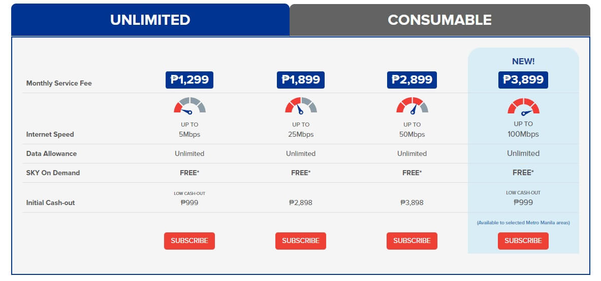 One SKY Launches New Fiber-Powered Broadband Plans up to 100Mbps for PhP3,899