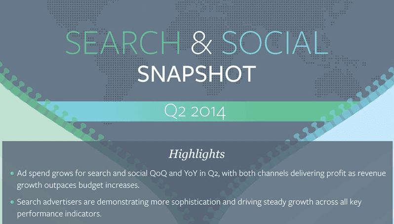 INFOGRAPHIC: Search Marketing and Social Ad Snapshot: Q2 2014