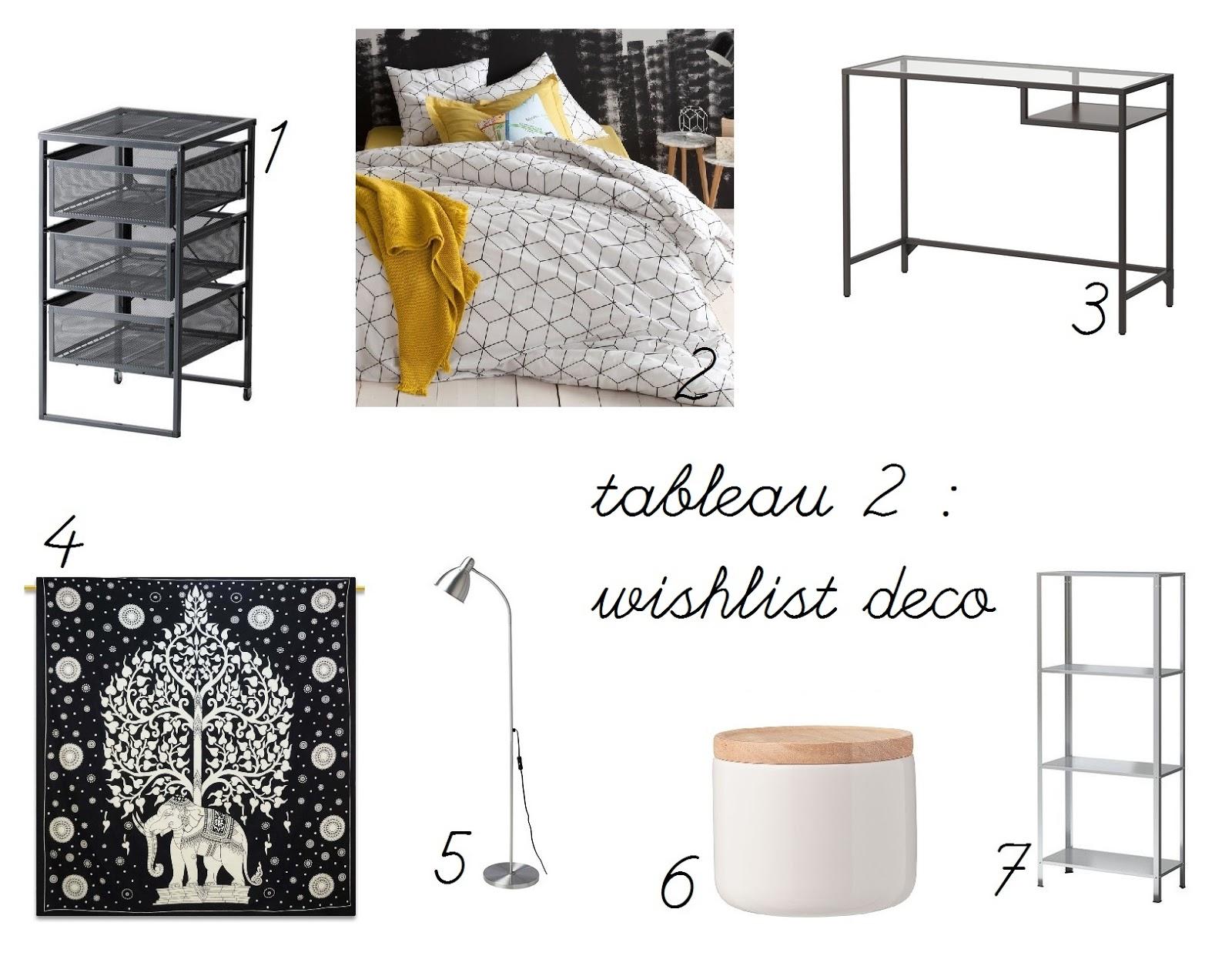 awesome bureau en verre pas cher en plus ikea tenture lphant amazon lampadaire ikea petit pot. Black Bedroom Furniture Sets. Home Design Ideas
