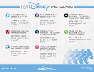 Calendrier Run Disney