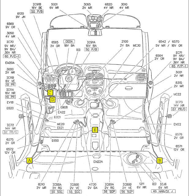 Peugeot 206 Cc Fuse Box. Peugeot. Auto Wiring Diagram