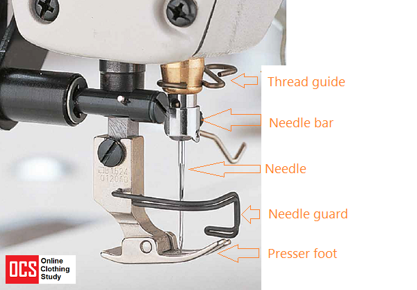 Different Parts of a Sewing Machine (with Pictures)