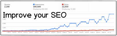 تقنيات السيو- جعل صفحات موقعك حبيبة عناكب محركات البحث- SEO