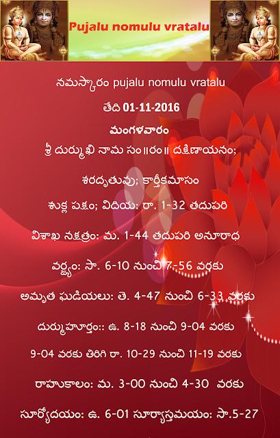 Today's panchangam in Telugu