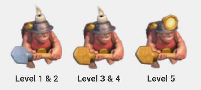 Perubahan Miner