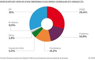 http://cadpea.ugr.es/documentos/EGOPA/EGOPA_69/2.%20Cuadernillo%20EGOPA%20Invierno%202016.pdf